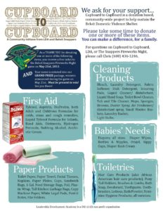 Class of 2010-11 Cupboard-to-Cupboard project flyer